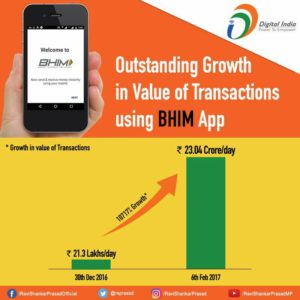 Rise of BHIM and its Challenge to other Payment Apps