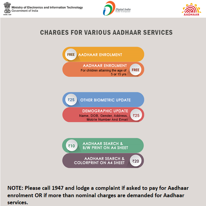 aadhar service charges