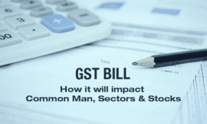 GST impact on Indian Equity Market