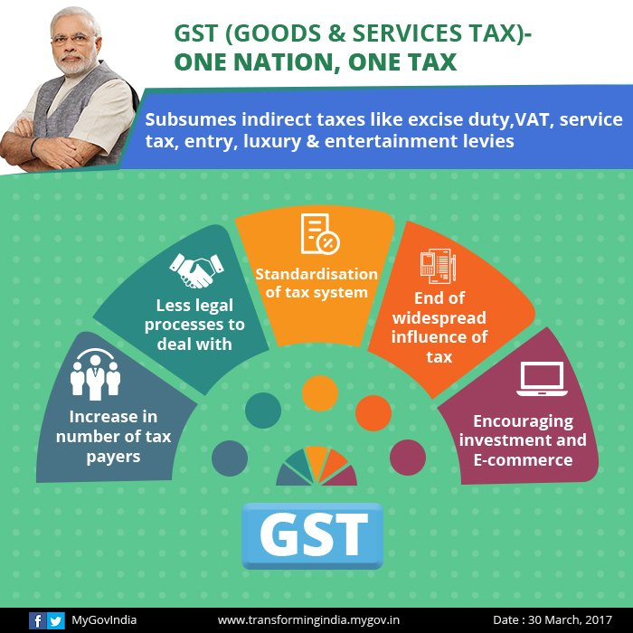 mygov tax - photo #23