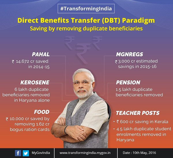 direct benefit transfer before gst