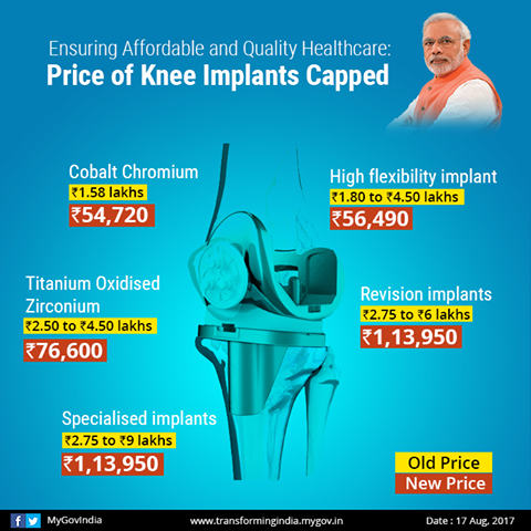 knee implant surgery prices