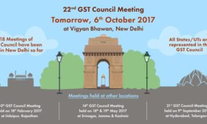 GST Council Meeting to be Held Tomorrow: What's on the Board?