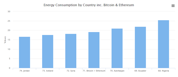 cryptocurrency_country_wise_consumption