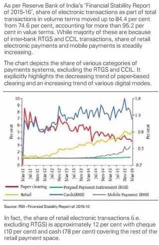 google payments rbi data