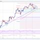 Bitcoin Price Forecast BTC/USD Chart
