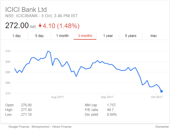 icici_bank_stocks_buy