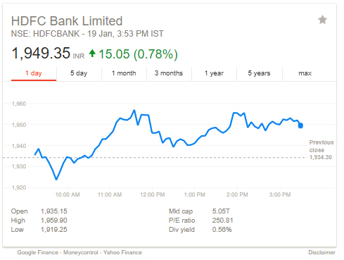 hdfc bank share price future