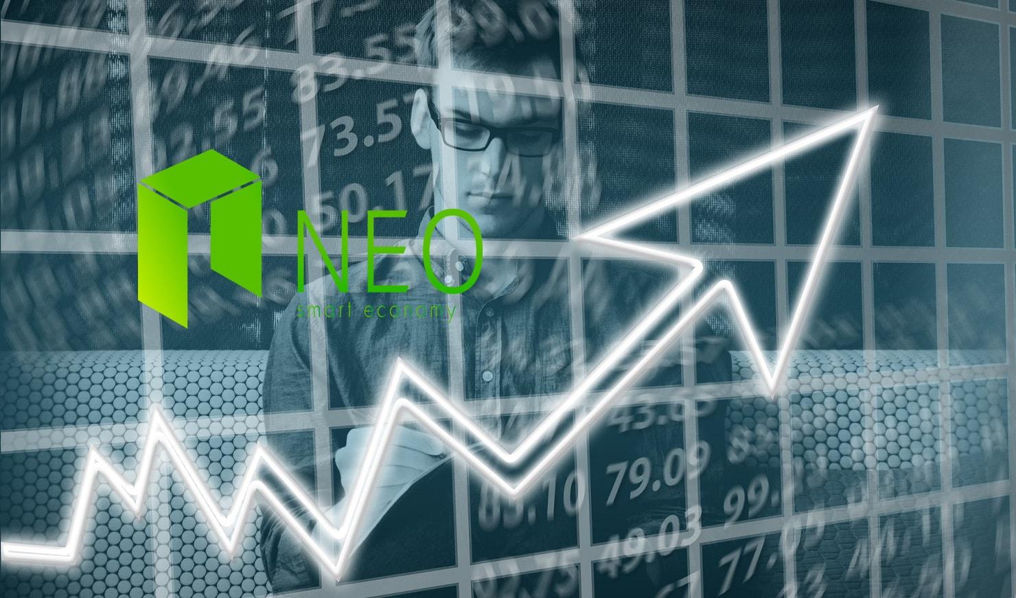 Neo Price Uptrend